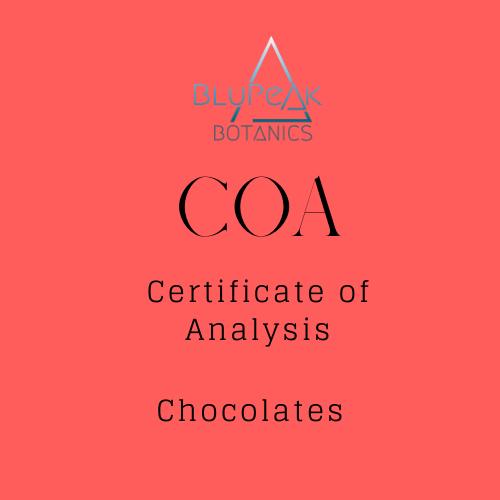 Chocolate COA Percentage of CBD in product